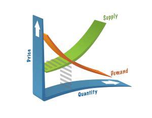 Economics essay examples - Custom Essaysorg