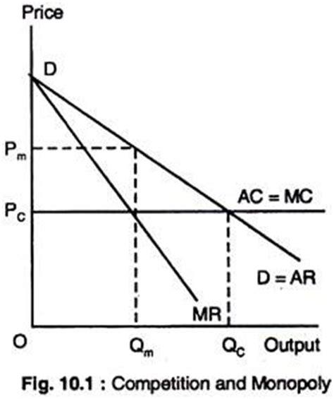 Structure good economics essay